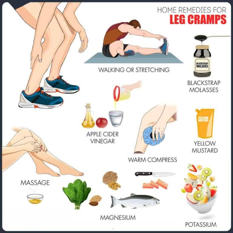 solution naturelle spasme musculaire